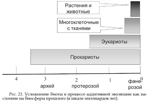 http://blog.rudnyi.ru/ru/wp-content/uploads/2021/07/zavarzin.png